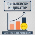 Финансиски индикатори